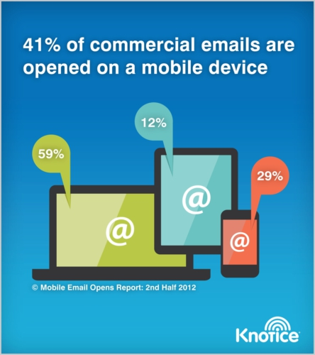 KNOTICE MOBILE EMAILS