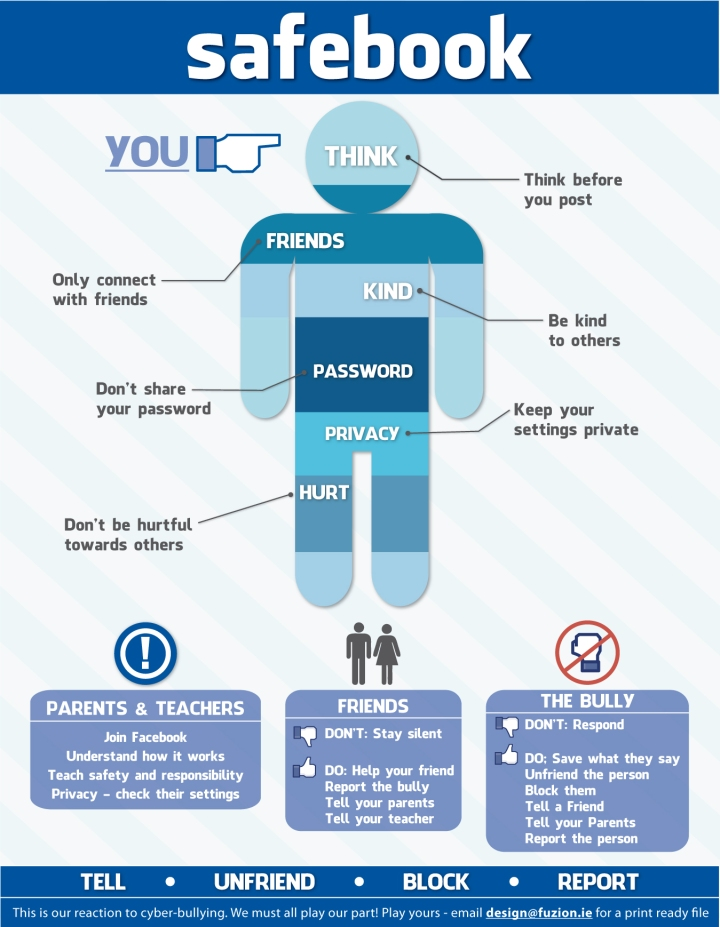 Safebook - online guidelines