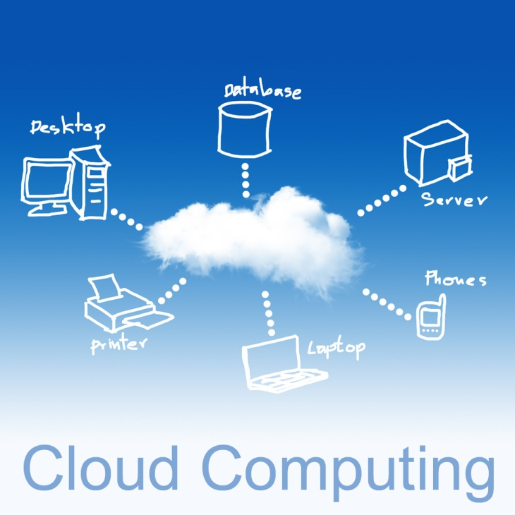 Tried-Cloud-Computing