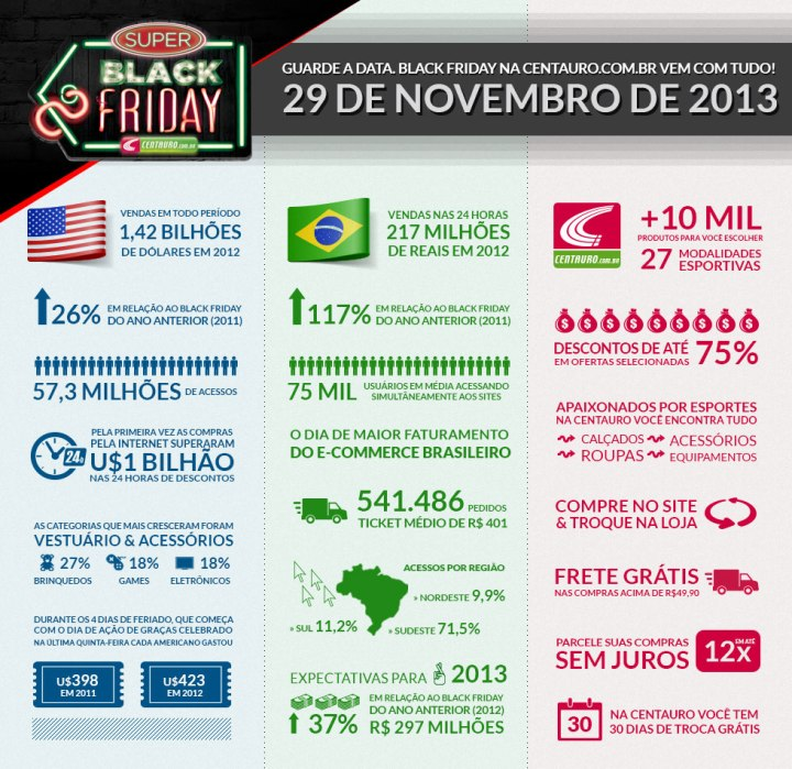 infografico-blackfriday2013